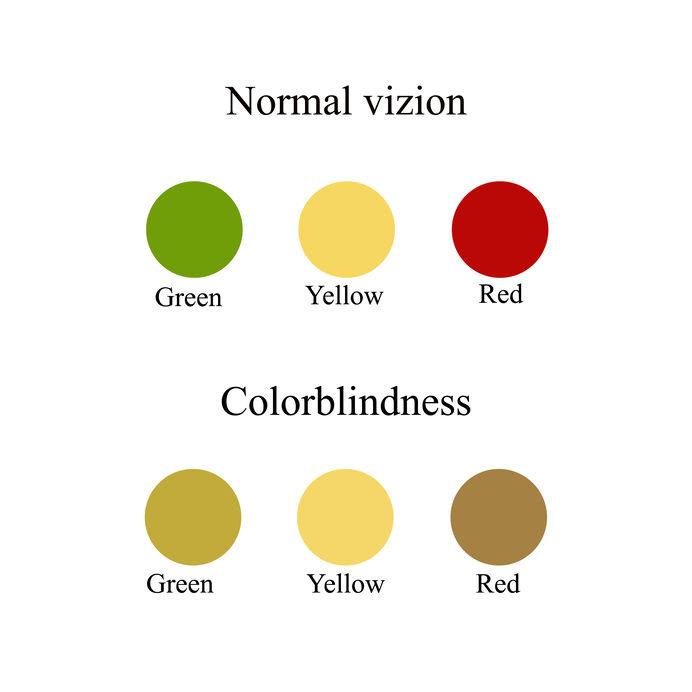 Wie Sieht Jemand Mit Rot Grün Schwäche